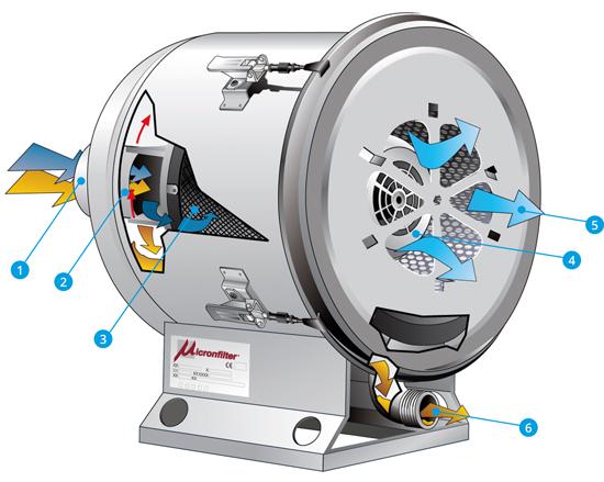 microil-micronfilter-miniaturka